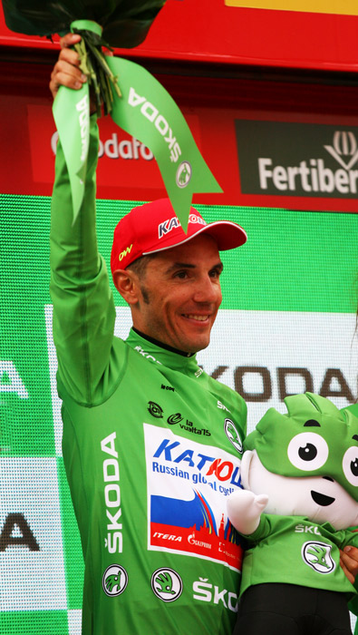 Top Cyclists from Spain, Joaquim Rodriguez